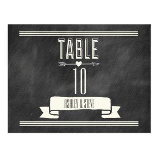 CARTE POSTALE NOMBRES MODERNES DE TABLE DE TABLEAU