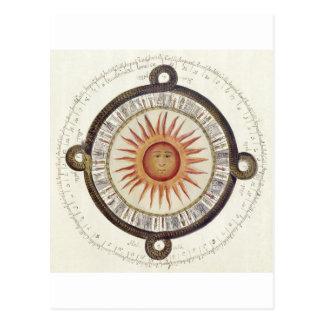 Carte Postale Pierre aztèque de Sun