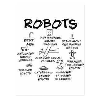 CARTE POSTALE ROBOTS