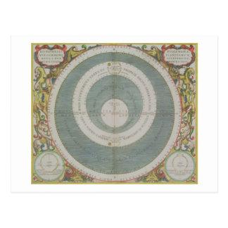 Carte Postale Système Ptolemaic, 'de l'atlas céleste, ou Th
