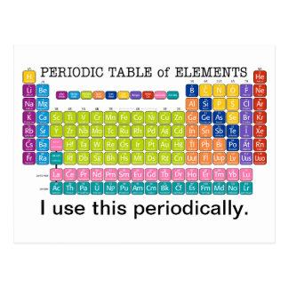 Carte Postale Tableau des éléments périodiquement périodique