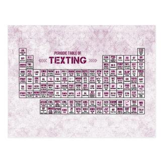 Carte Postale Tableau périodique de service de mini-messages