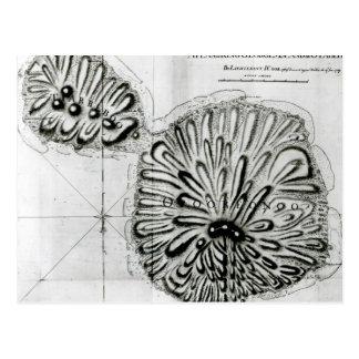 Carte Postale Un plan du Roi Georges Island ou Otheite, 1769