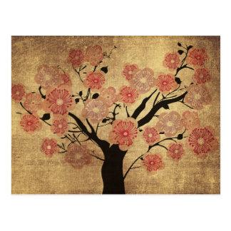 Carte postale vintage de cerisier