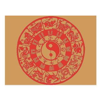 "Carte Postale ""Zodiaque chinois """