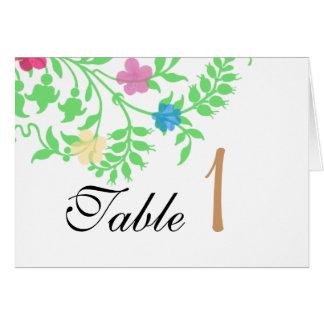 Carte Rouleau floral excentré