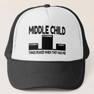 Casquette Plaisanterie moyenne d'enfant