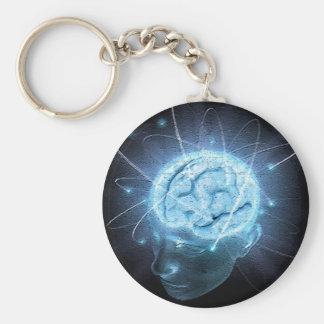 Cerveau atomique porte-clé rond