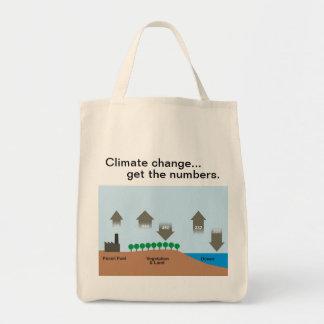 Changement climatique - le cycle de carbone sac en toile épicerie