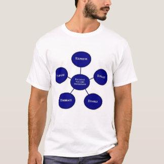 Chemise d'équipe de sensibilisation sur l'autisme t-shirt