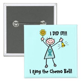 Chimio Bell - cancer du col de l'utérus Badge Carré 5 Cm