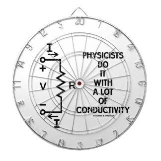 Cible De Fléchettes Les physiciens le font avec beaucoup de
