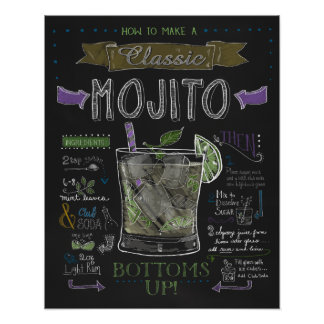 Comment faire une affiche de tableau de Mojito