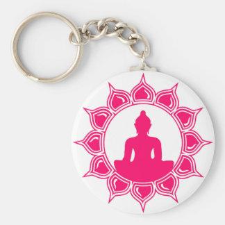 Conceptions de Bouddha des industries de Liebby Porte-clés