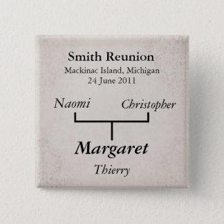 Connexions d'arbre généalogique badge carré 5 cm