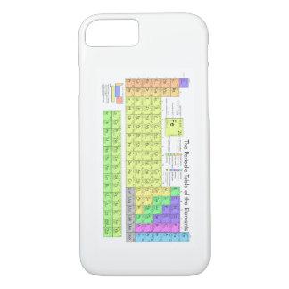 Coque iPhone 7 Ballot de la Science de cas d'Apple Iphone 7