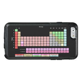 Coque OtterBox iPhone 6/6s Tableau des éléments périodique