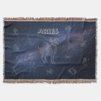 Couvertures Bélier de signe de zodiaque