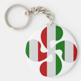 Croix Basque Multicouleurs Porte-clés