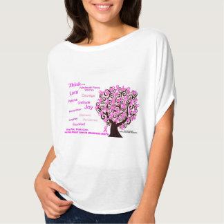 de kleding van borstkanker t shirt