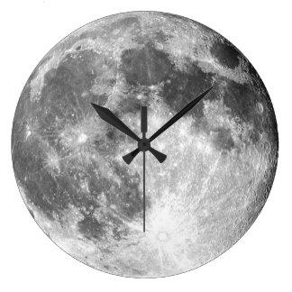 De Klok van de Muur van de maan
