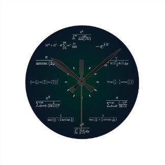 De klok van de wiskunde