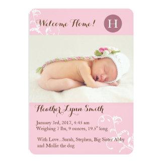 De roze Aankondiging van de Geboorte van het