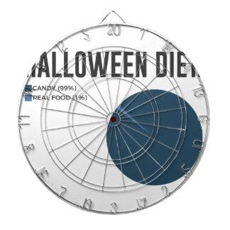 De Snoepjes van het Dieet van Halloween behandelen Dartbord