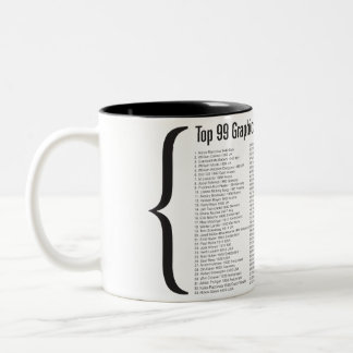 Design_Top graphique 99_09 Mug Bicolore