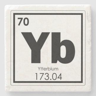 Dessous-de-verre En Pierre Formul de chimie de symbole d'élément chimique de