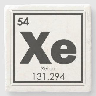 Dessous-de-verre En Pierre GE de formule de chimie de symbole d'élément