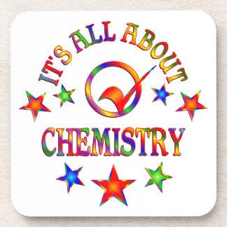 Dessous-de-verre Tout au sujet de la chimie