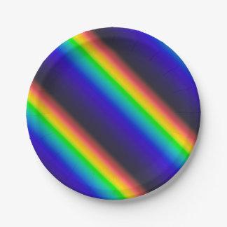 Diagonale solaire de spectre assiettes en papier