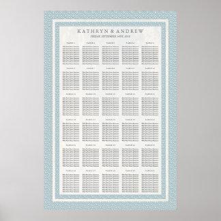 Diagramme bleu-clair d'allocation des places de poster