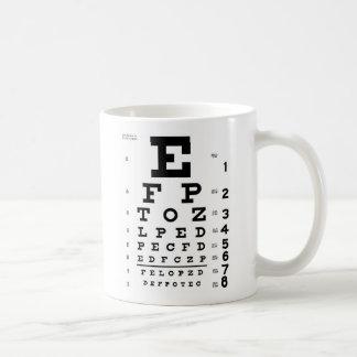 Diagramme d'oeil mug