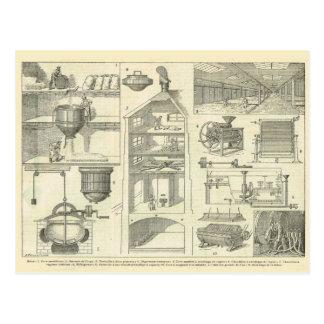 Diagramme d'une brasserie carte postale