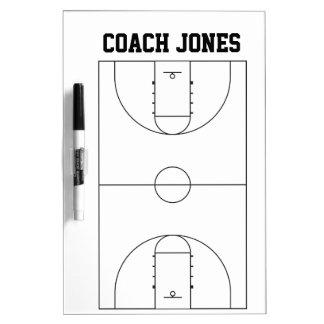 Droog wis Raad voor de Bus van het Basketbal Whiteboard