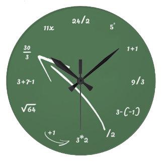 Équations mathématiques de maths grande horloge ronde