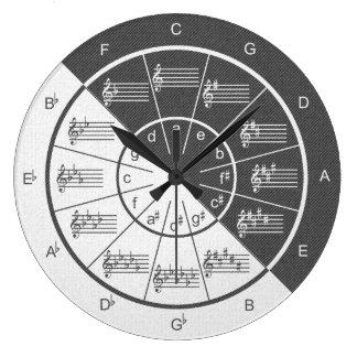 Grande Horloge Ronde Cercle de moitié grise musicale de denim de
