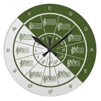 Grande Horloge Ronde Cercle de moitié verte musicale de denim de