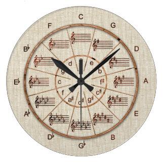 Grande Horloge Ronde Cercle de regard de cinquièmes de bois pour des
