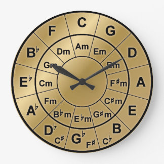 Grande Horloge Ronde Cercle métallique d'or d'horloge de roue de corde