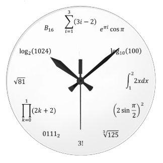 Grande Horloge Ronde Équations et notations de maths