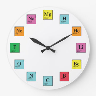 Grande Horloge Ronde Temps de chimie