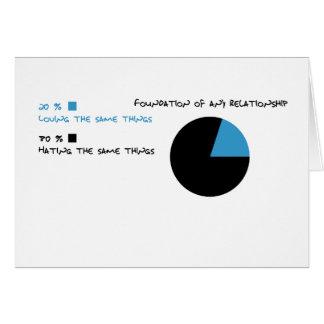 Graphique circulaire de rapport - carte drôle