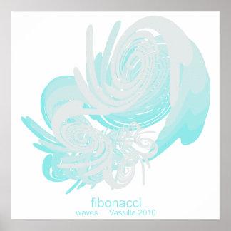 Het Kleine Poster van de Golven van Fibonnaci