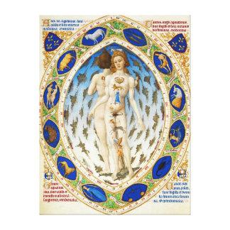 Het man van de dierenriem - middeleeuwse canvas afdrukken