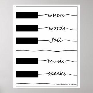 Het Poster van het Toetsenbord van de piano met