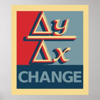 Het Print & de Posters van de verandering