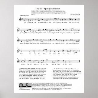 Het ster-Spangled Blad van de Muziek van het Volks Poster